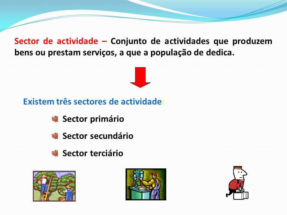 Sector de actividade – Conjunto de actividades que produzem bens ou prestam serviços, a que a população de dedica.