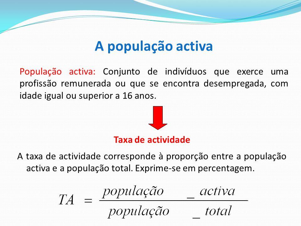 A população activa