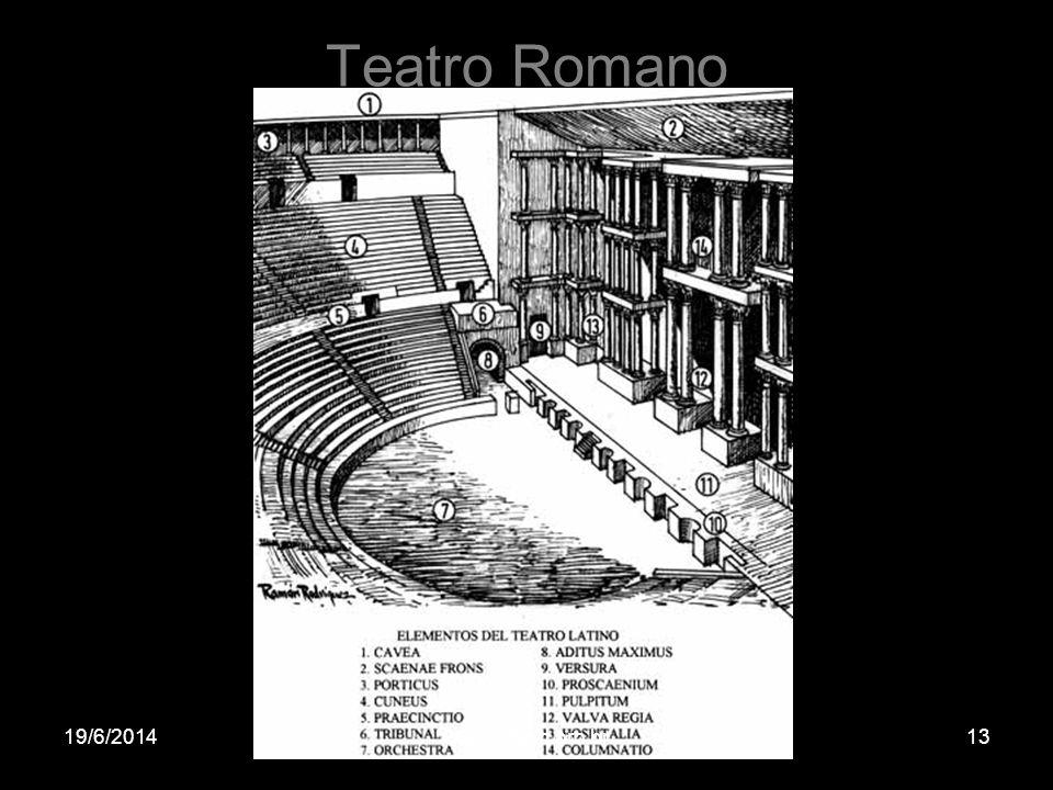 Teatro Romano 02/04/2017 www.nilson.pro.br
