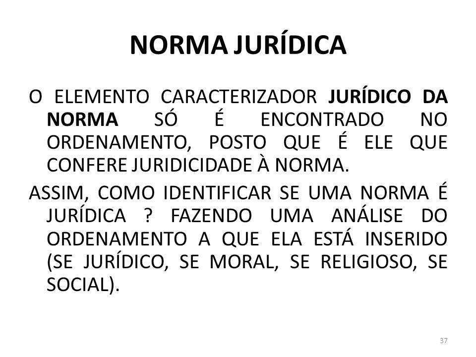 NORMA JURÍDICA