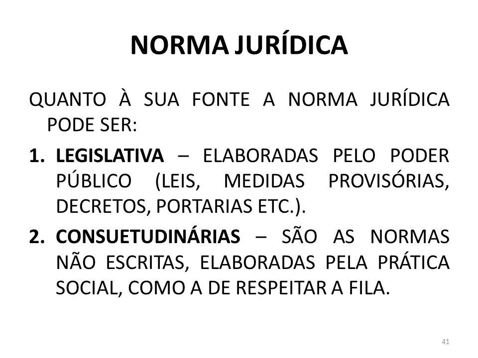 NORMA JURÍDICA QUANTO À SUA FONTE A NORMA JURÍDICA PODE SER: