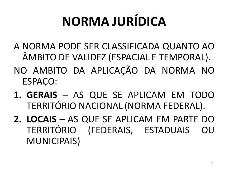 NORMA JURÍDICA A NORMA PODE SER CLASSIFICADA QUANTO AO ÂMBITO DE VALIDEZ (ESPACIAL E TEMPORAL). NO AMBITO DA APLICAÇÃO DA NORMA NO ESPAÇO: