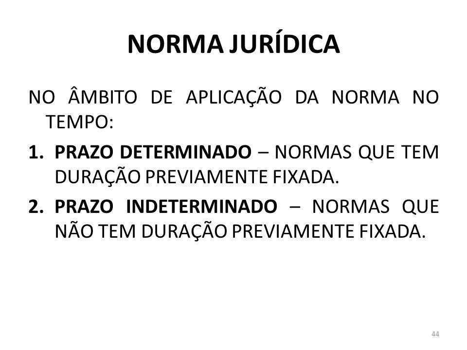 NORMA JURÍDICA NO ÂMBITO DE APLICAÇÃO DA NORMA NO TEMPO:
