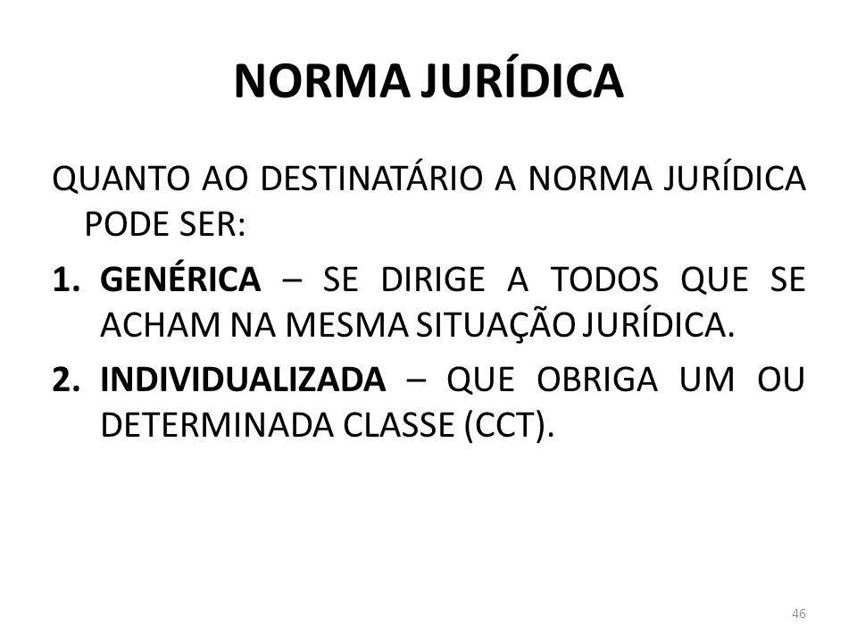 NORMA JURÍDICA QUANTO AO DESTINATÁRIO A NORMA JURÍDICA PODE SER: