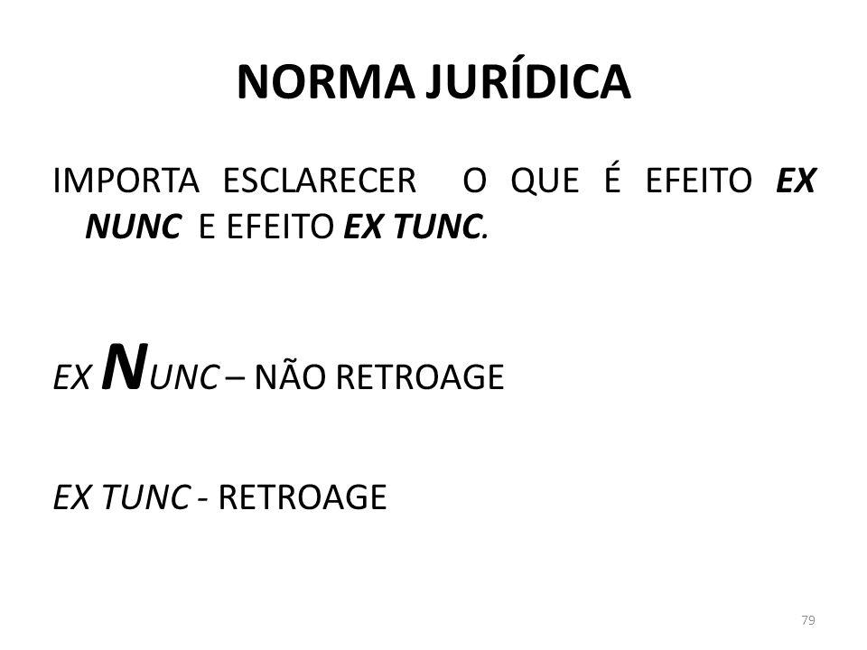 NORMA JURÍDICA IMPORTA ESCLARECER O QUE É EFEITO EX NUNC E EFEITO EX TUNC.