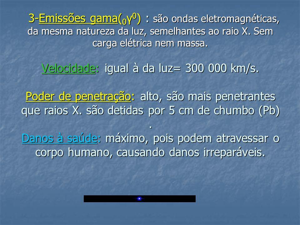 3-Emissões gama(0γ0) : são ondas eletromagnéticas, da mesma natureza da luz, semelhantes ao raio X.