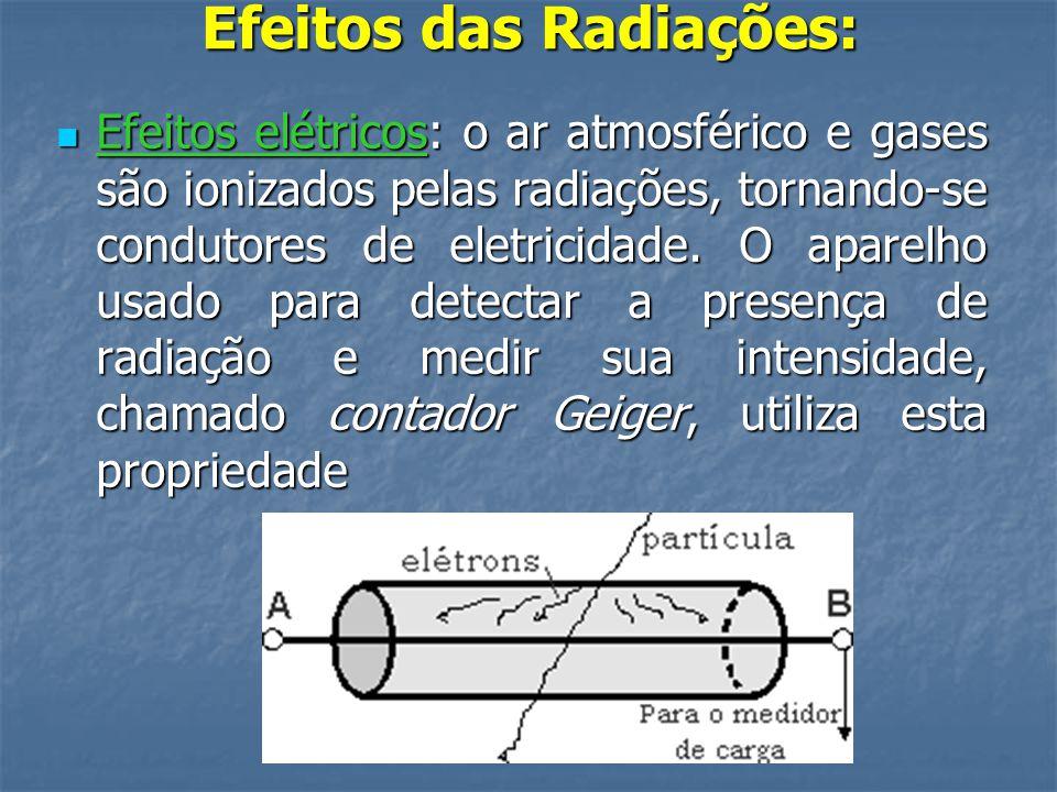 Efeitos das Radiações: