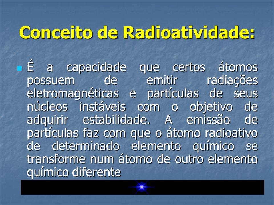 Conceito de Radioatividade:
