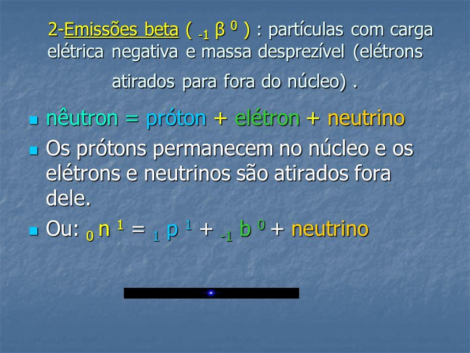 nêutron = próton + elétron + neutrino