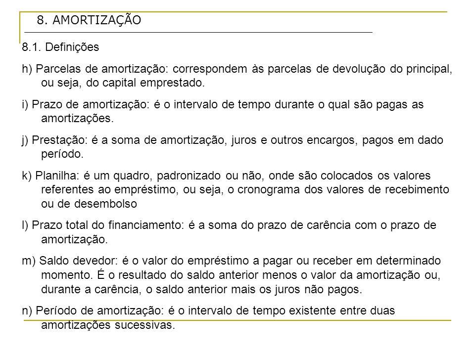 8. AMORTIZAÇÃO 8.1. Definições. h) Parcelas de amortização: correspondem às parcelas de devolução do principal, ou seja, do capital emprestado.
