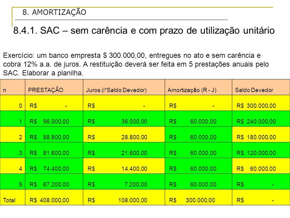 8.4.1. SAC – sem carência e com prazo de utilização unitário