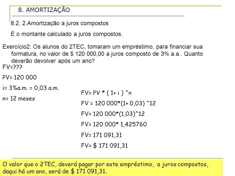 8. AMORTIZAÇÃO 8.2. 2.Amortização a juros compostos. É o montante calculado a juros compostos.