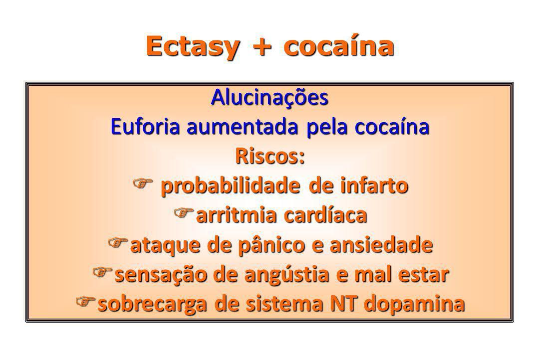 Ectasy + cocaína Alucinações Euforia aumentada pela cocaína Riscos: