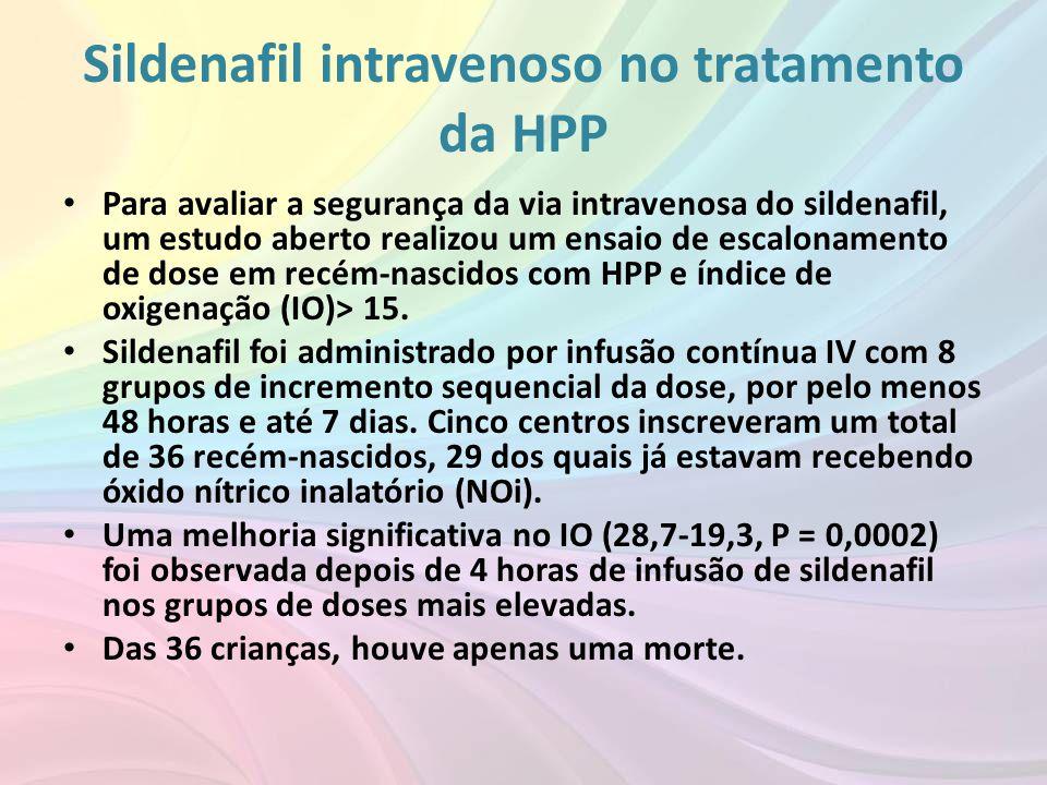 Sildenafil intravenoso no tratamento da HPP
