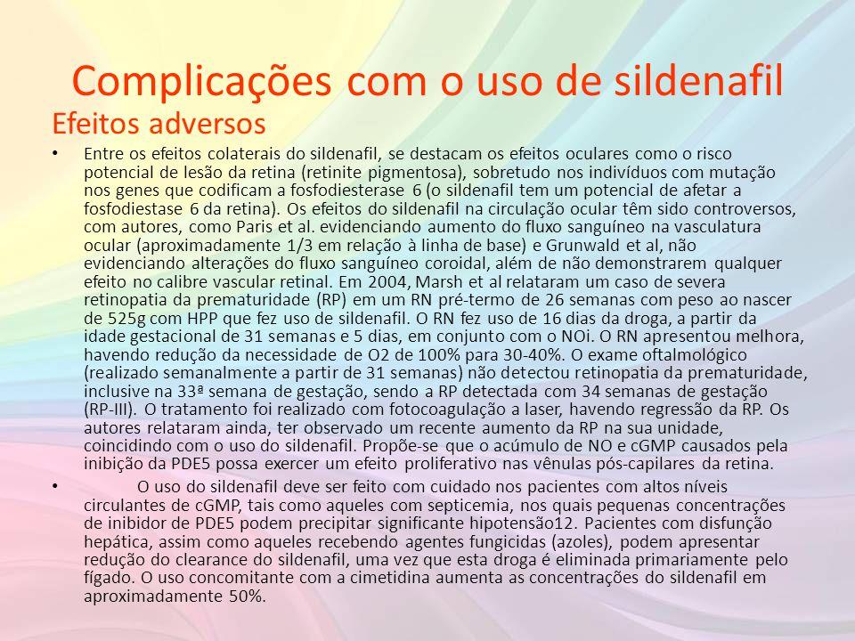 Complicações com o uso de sildenafil