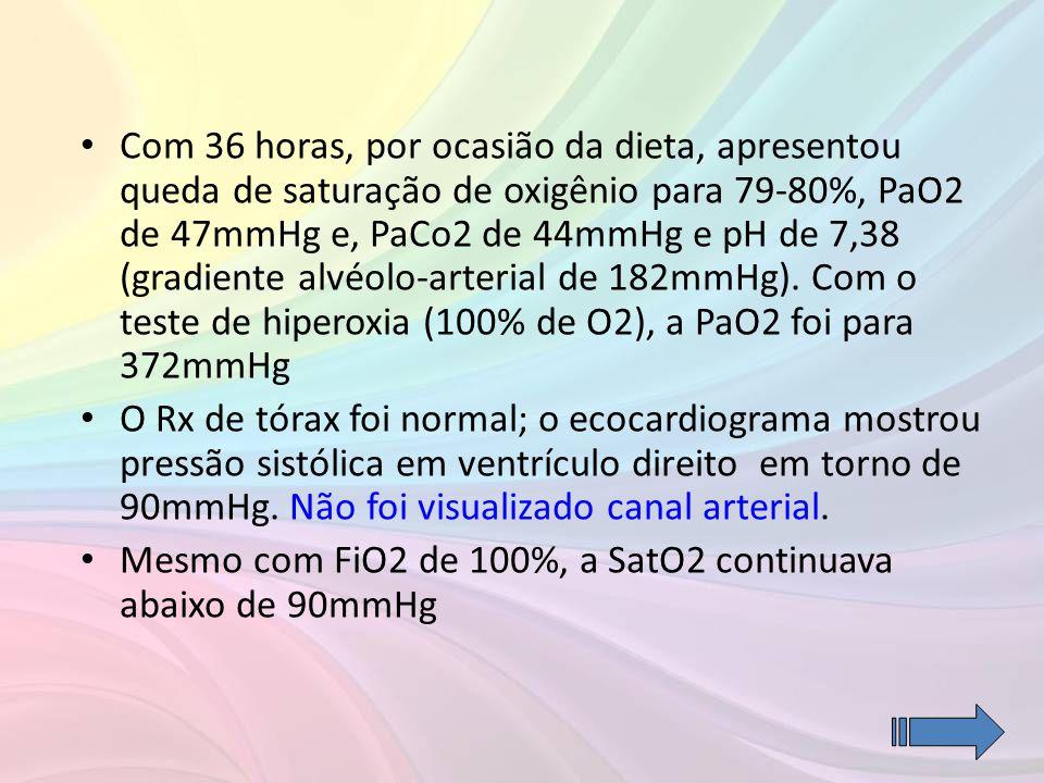 Com 36 horas, por ocasião da dieta, apresentou queda de saturação de oxigênio para 79-80%, PaO2 de 47mmHg e, PaCo2 de 44mmHg e pH de 7,38 (gradiente alvéolo-arterial de 182mmHg). Com o teste de hiperoxia (100% de O2), a PaO2 foi para 372mmHg