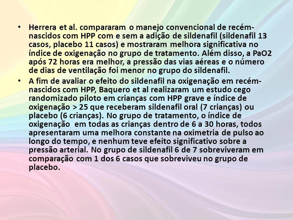Herrera et al. compararam o manejo convencional de recém-nascidos com HPP com e sem a adição de sildenafil (sildenafil 13 casos, placebo 11 casos) e mostraram melhora significativa no índice de oxigenação no grupo de tratamento. Além disso, a PaO2 após 72 horas era melhor, a pressão das vias aéreas e o número de dias de ventilação foi menor no grupo do sildenafil.