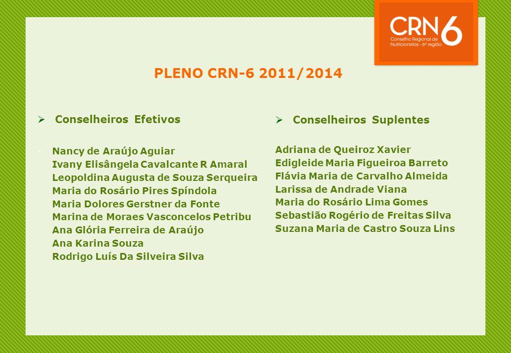 PLENO CRN-6 2011/2014 Conselheiros Efetivos Conselheiros Suplentes