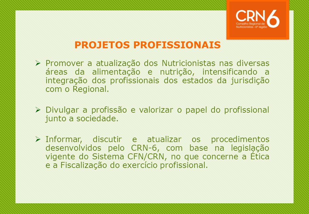 PROJETOS PROFISSIONAIS