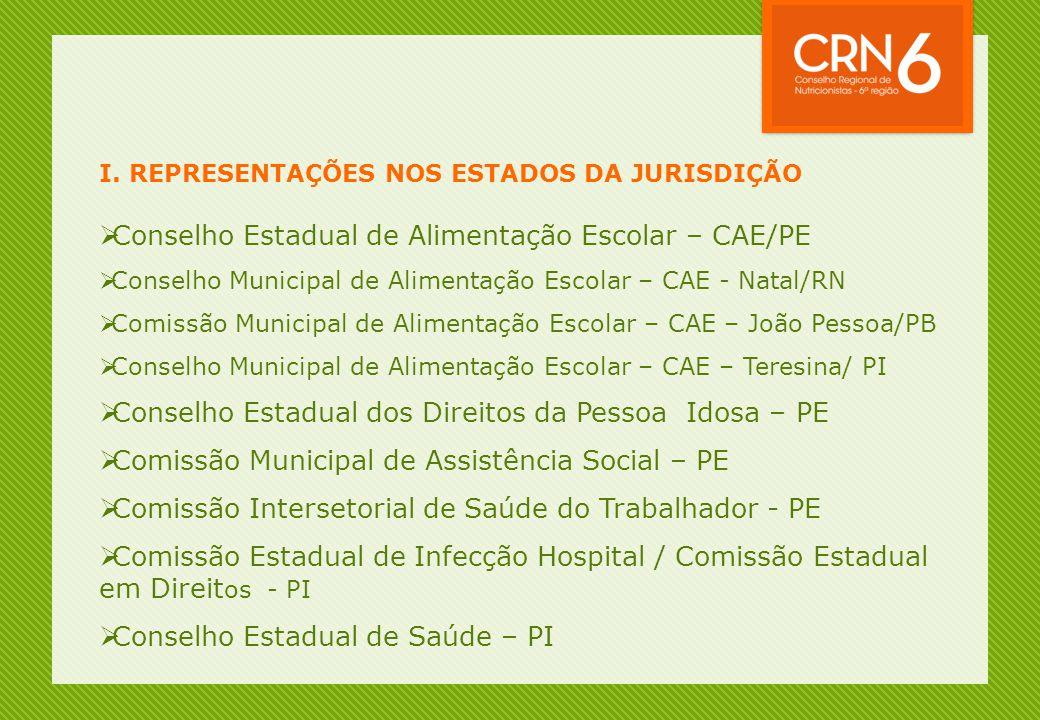 Conselho Estadual de Alimentação Escolar – CAE/PE
