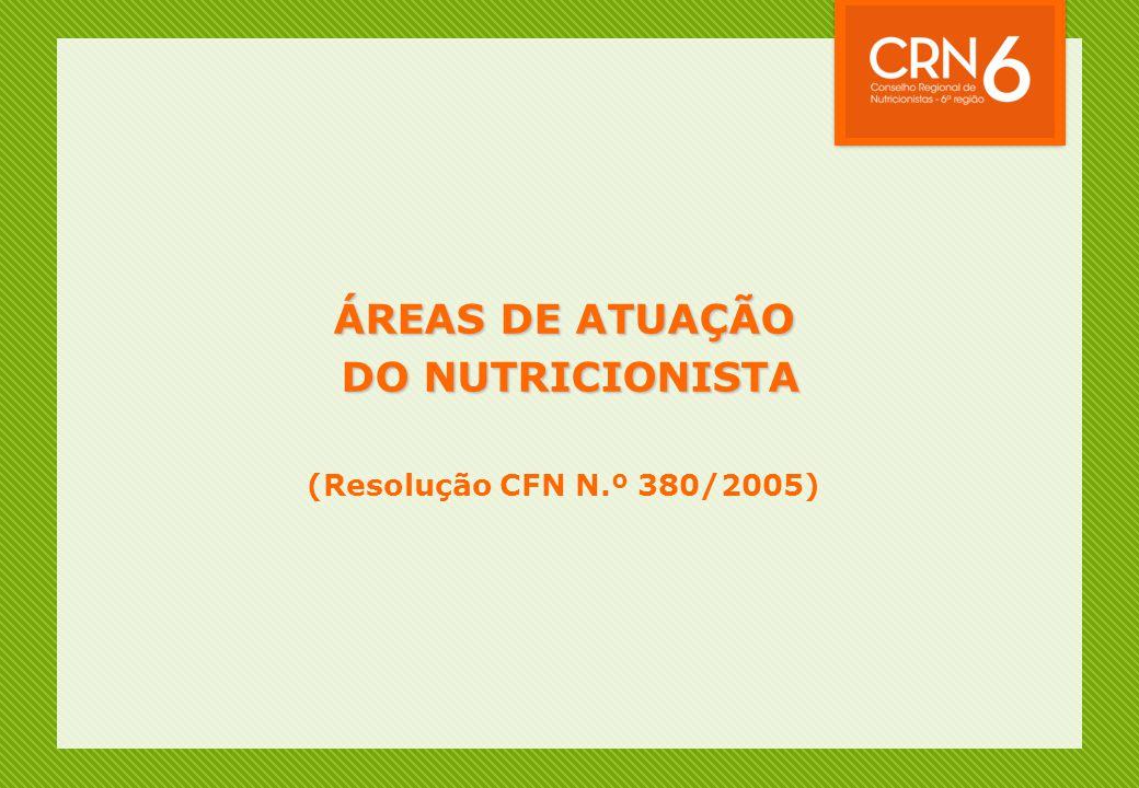 ÁREAS DE ATUAÇÃO DO NUTRICIONISTA