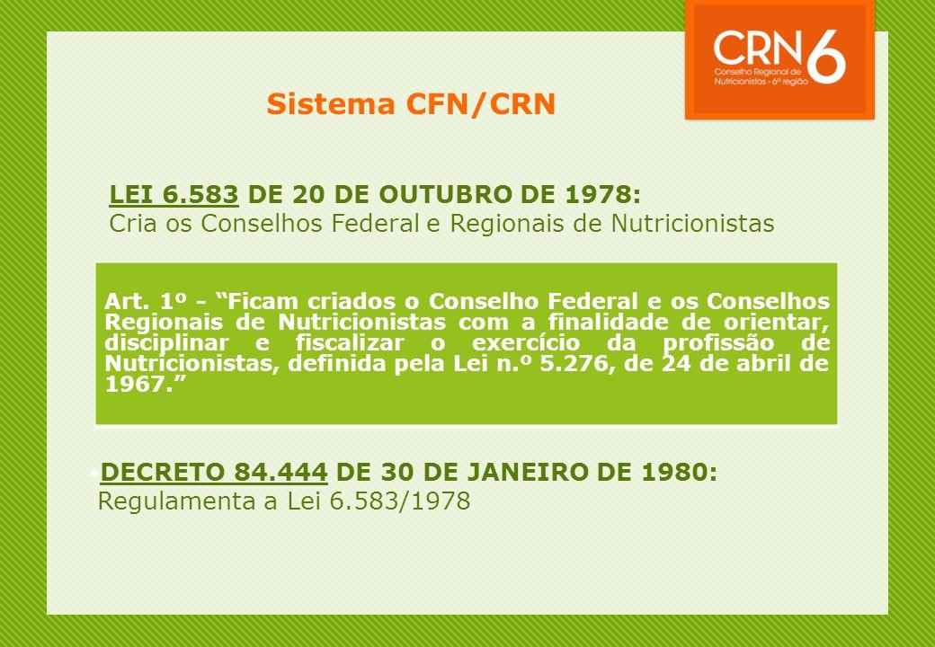 Sistema CFN/CRN LEI 6.583 DE 20 DE OUTUBRO DE 1978:
