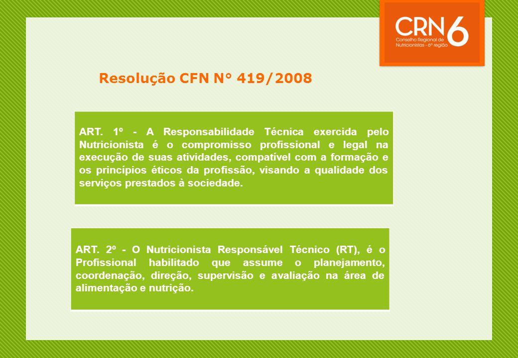 Resolução CFN N° 419/2008