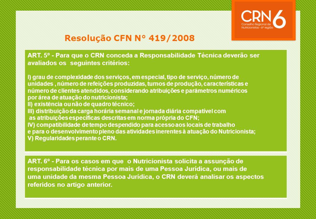 Resolução CFN N° 419/2008 ART. 5º - Para que o CRN conceda a Responsabilidade Técnica deverão ser. avaliados os seguintes critérios: