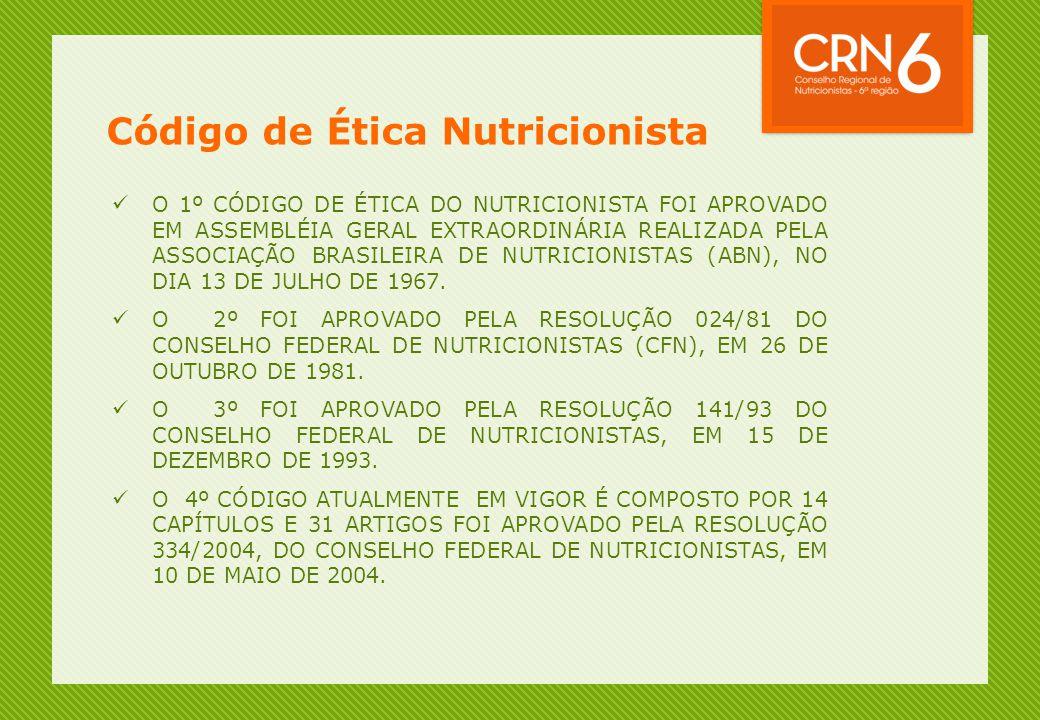 Código de Ética Nutricionista