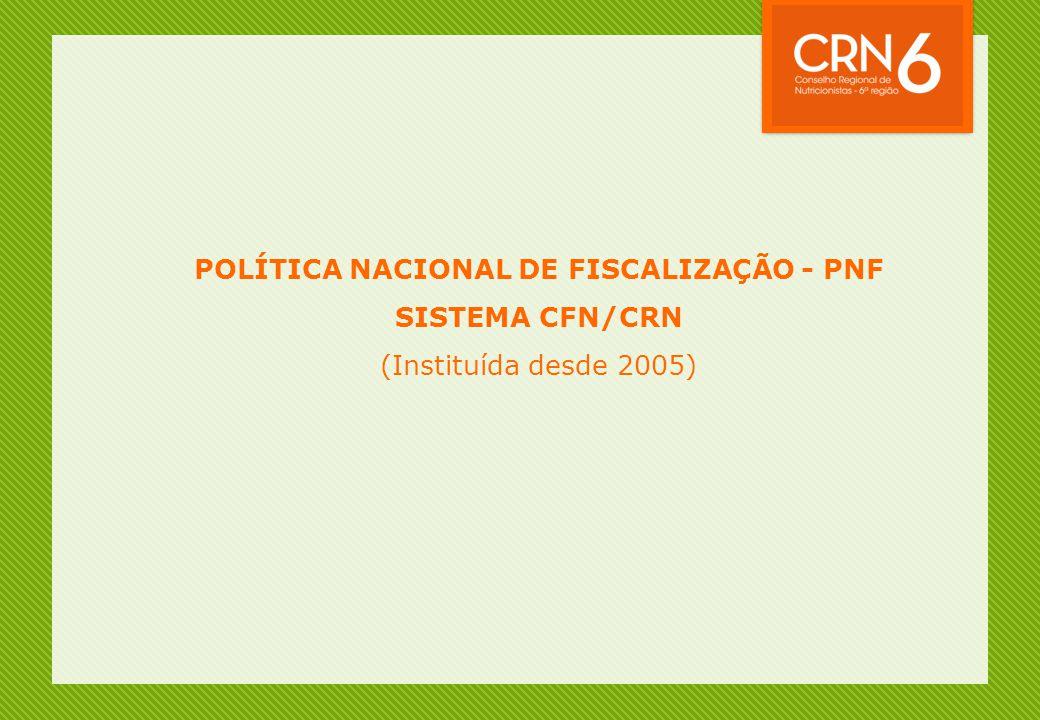 POLÍTICA NACIONAL DE FISCALIZAÇÃO - PNF