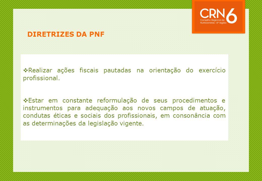 DIRETRIZES DA PNF Realizar ações fiscais pautadas na orientação do exercício profissional.