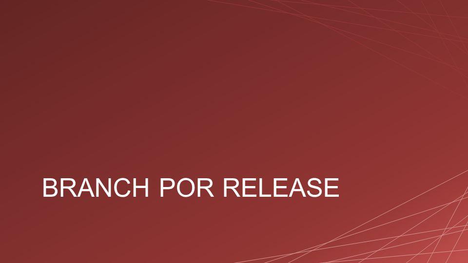 Branch por release