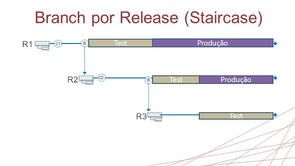 Branch por Release (Staircase)