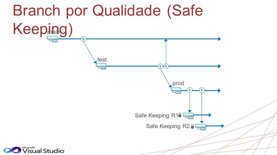 Branch por Qualidade (Safe Keeping)