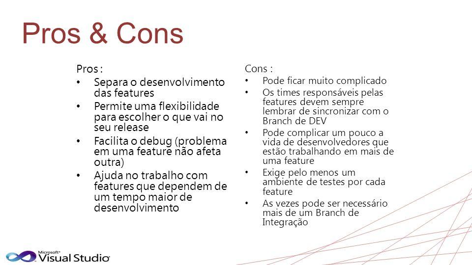 Pros & Cons Pros : Separa o desenvolvimento das features