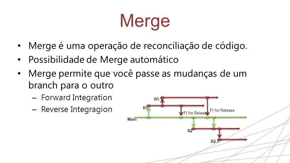 Merge Merge é uma operação de reconciliação de código.
