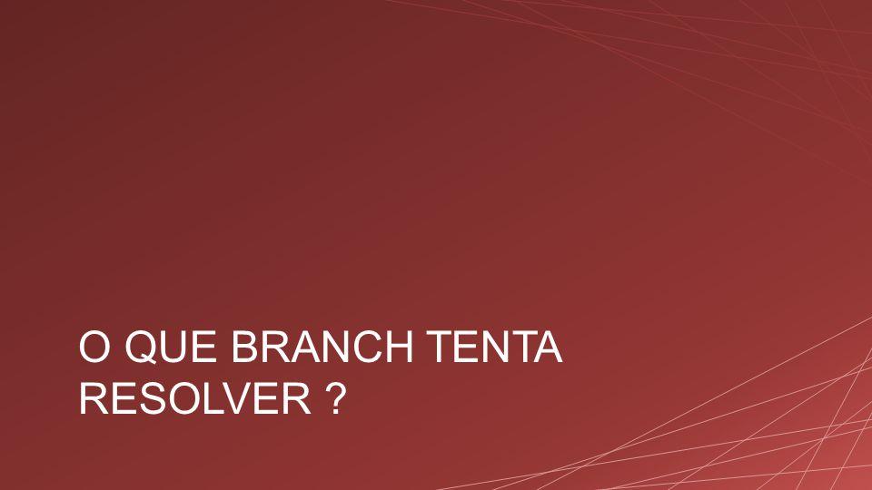 O que Branch tenta resolver