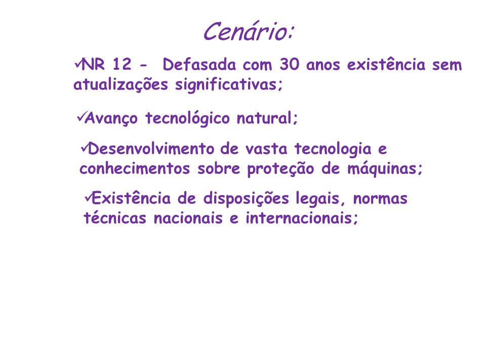 Cenário: NR 12 - Defasada com 30 anos existência sem atualizações significativas; Avanço tecnológico natural;