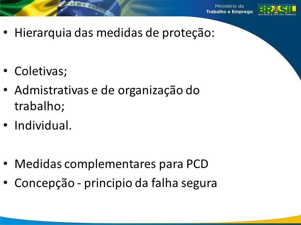 Hierarquia das medidas de proteção:
