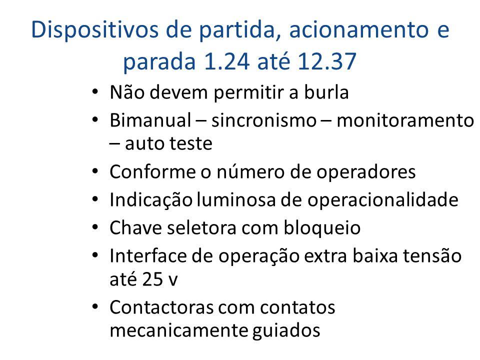 Dispositivos de partida, acionamento e parada 1.24 até 12.37
