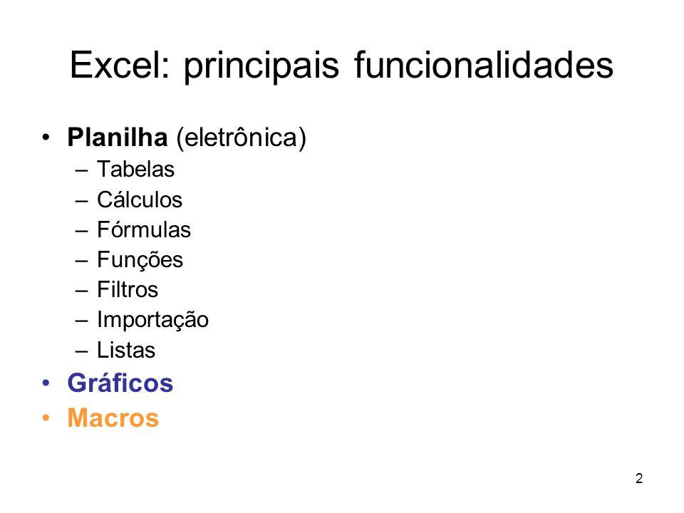 Excel: principais funcionalidades