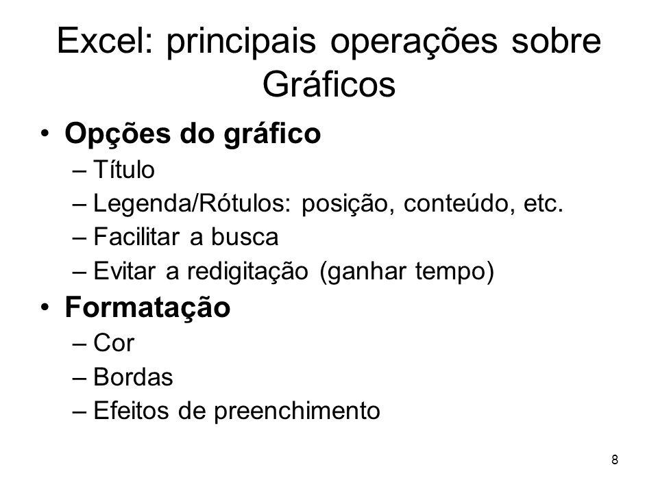 Excel: principais operações sobre Gráficos