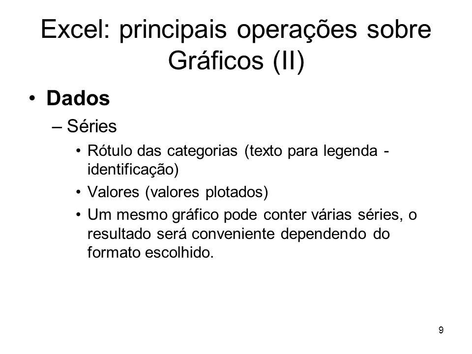 Excel: principais operações sobre Gráficos (II)