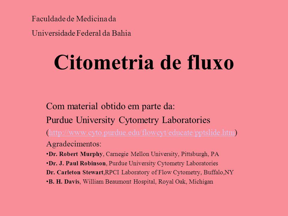Citometria de fluxo Com material obtido em parte da:
