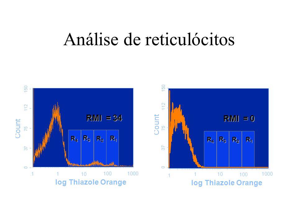 Análise de reticulócitos
