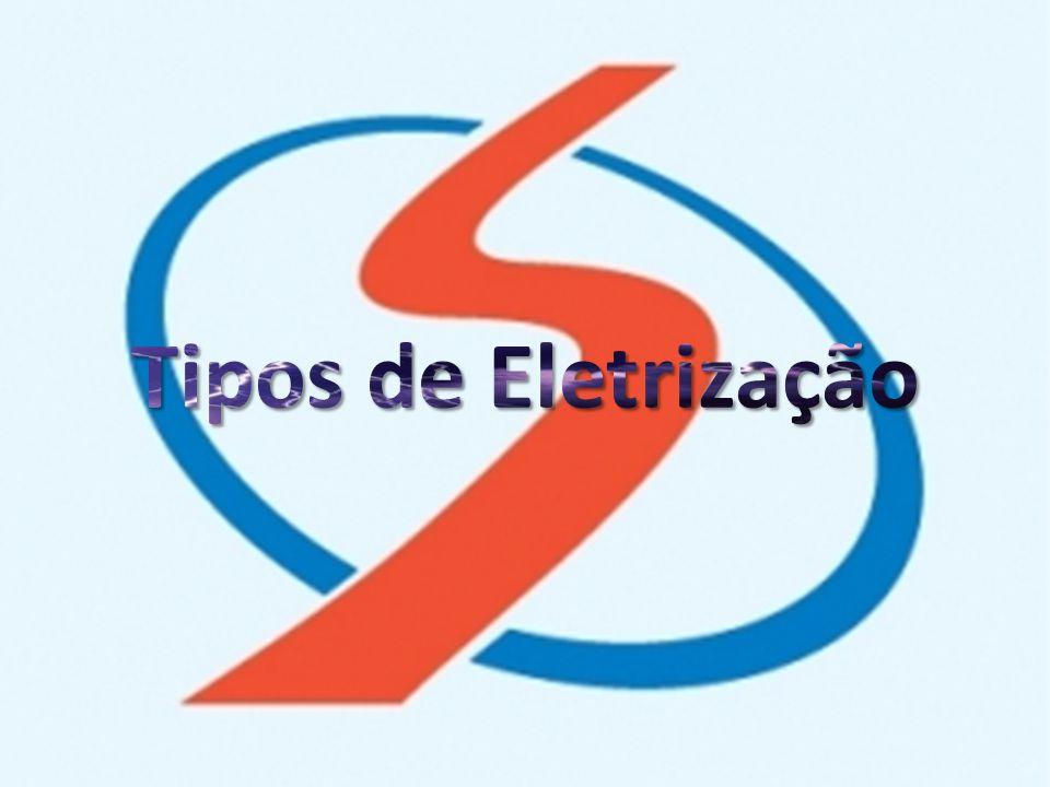 Tipos de Eletrização