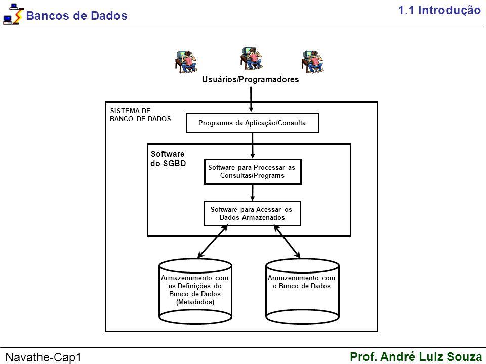 1.1 Introdução Usuários/Programadores Software do SGBD
