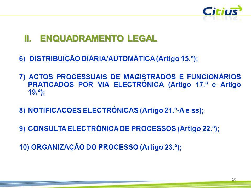 ENQUADRAMENTO LEGAL 6) DISTRIBUIÇÃO DIÁRIA/AUTOMÁTICA (Artigo 15.º);