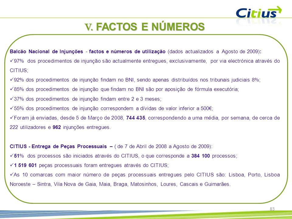 V. FACTOS E NÚMEROS Balcão Nacional de Injunções - factos e números de utilização (dados actualizados a Agosto de 2009):