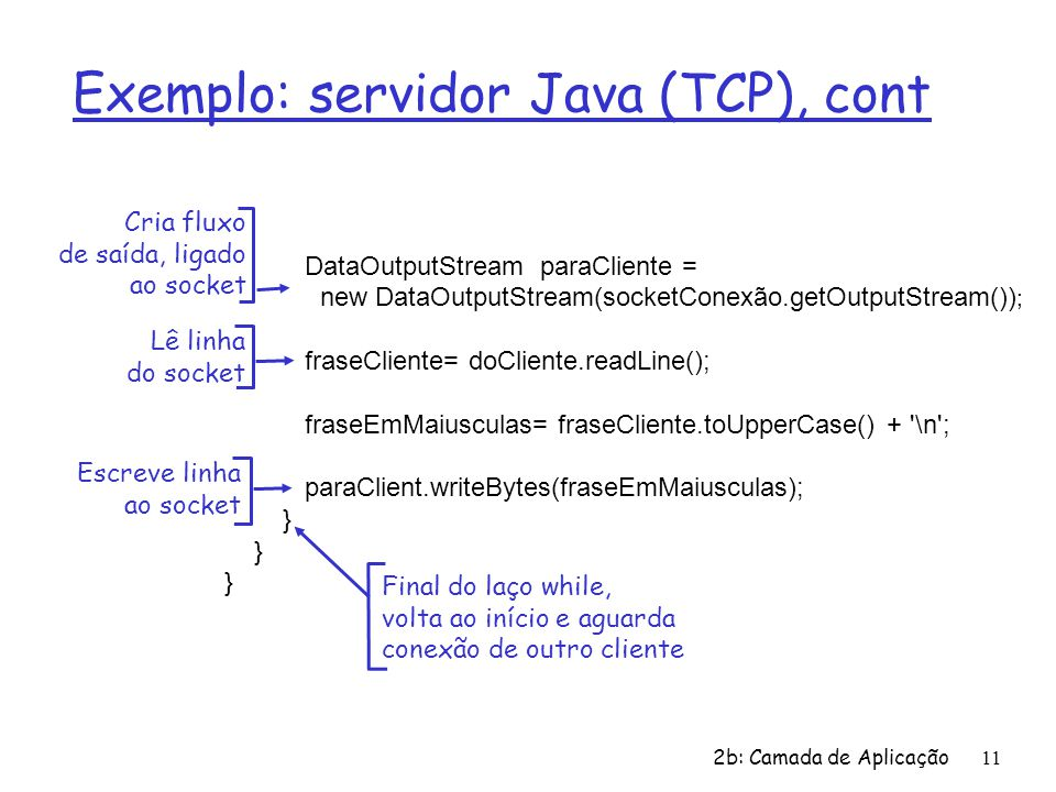 Exemplo: servidor Java (TCP), cont